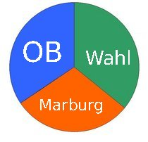 data:logo_ob_wahl.jpg